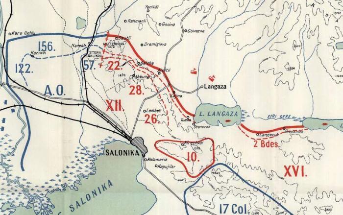 Salonika lines 1916