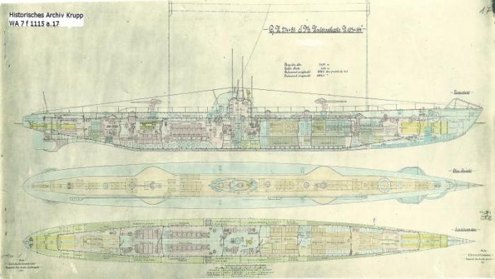 F3 uboat