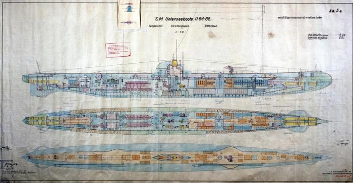13.8.a  U81 submarines class