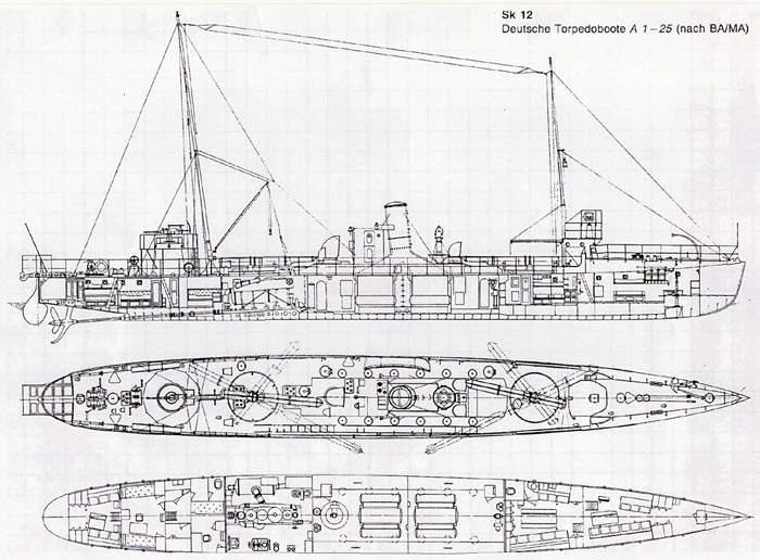 7.2a torpedboot A10